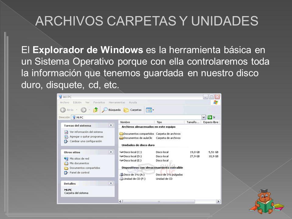 ARCHIVOS CARPETAS Y UNIDADES El Explorador de Windows es la herramienta básica en un Sistema Operativo porque con ella controlaremos toda la información que tenemos guardada en nuestro disco duro, disquete, cd, etc.
