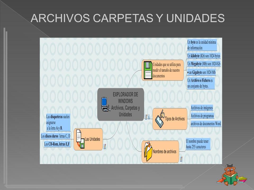 ARCHIVOS CARPETAS Y UNIDADES