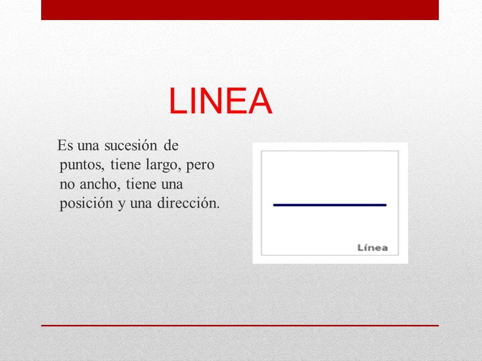 LINEA Es una sucesión de puntos, tiene largo, pero no ancho, tiene una posición y una dirección.