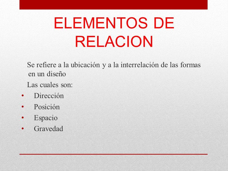 ELEMENTOS DE RELACION Se refiere a la ubicación y a la interrelación de las formas en un diseño Las cuales son: Dirección Posición Espacio Gravedad