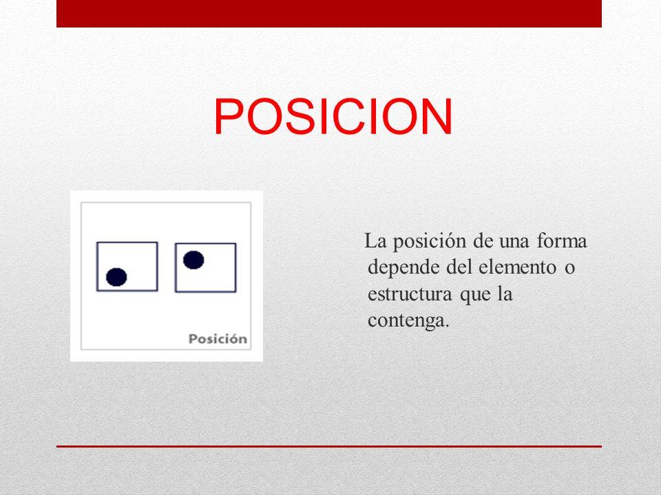POSICION La posición de una forma depende del elemento o estructura que la contenga.