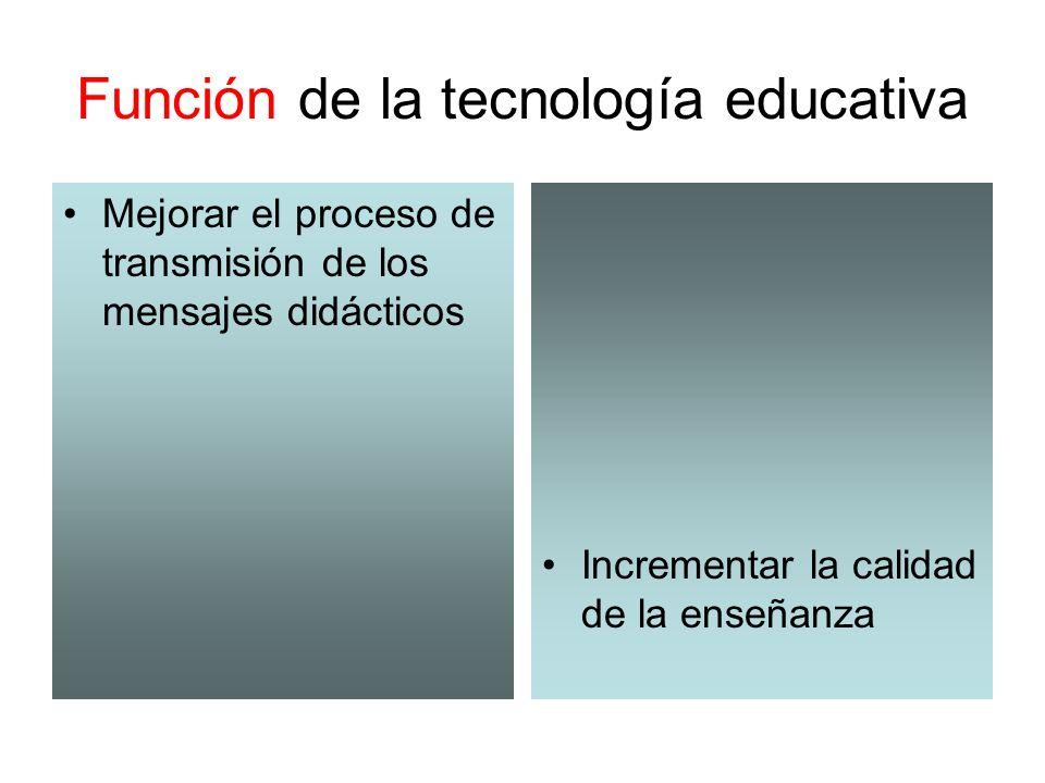 Tecnología educativa Disciplina que estudia los medios y los recursos didácticos que se pueden utilizar en formación