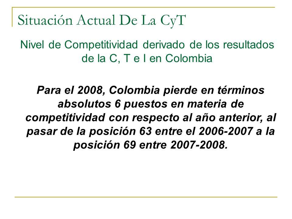 Nivel de Competitividad derivado de los resultados de la C, T e I en Colombia Para el 2008, Colombia pierde en términos absolutos 6 puestos en materia de competitividad con respecto al año anterior, al pasar de la posición 63 entre el 2006-2007 a la posición 69 entre 2007-2008.