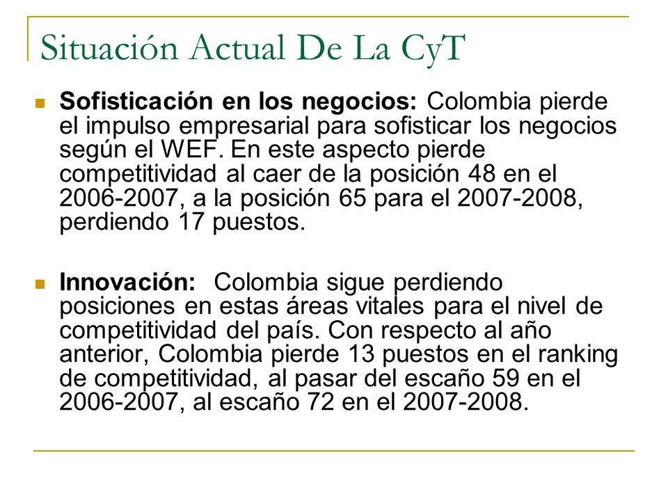 Situación Actual De La CyT Sofisticación en los negocios: Colombia pierde el impulso empresarial para sofisticar los negocios según el WEF.