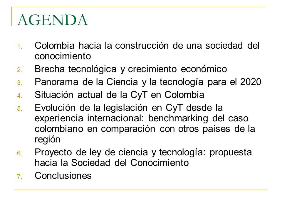 AGENDA 1. Colombia hacia la construcción de una sociedad del conocimiento 2.