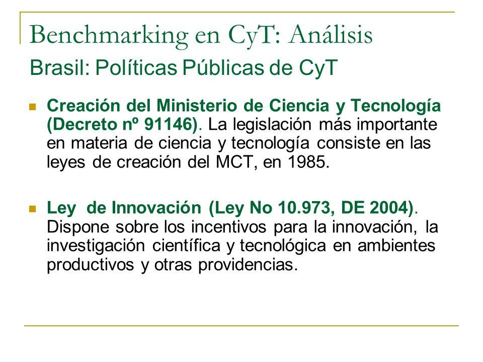 Benchmarking en CyT: Análisis Creación del Ministerio de Ciencia y Tecnología (Decreto nº 91146).