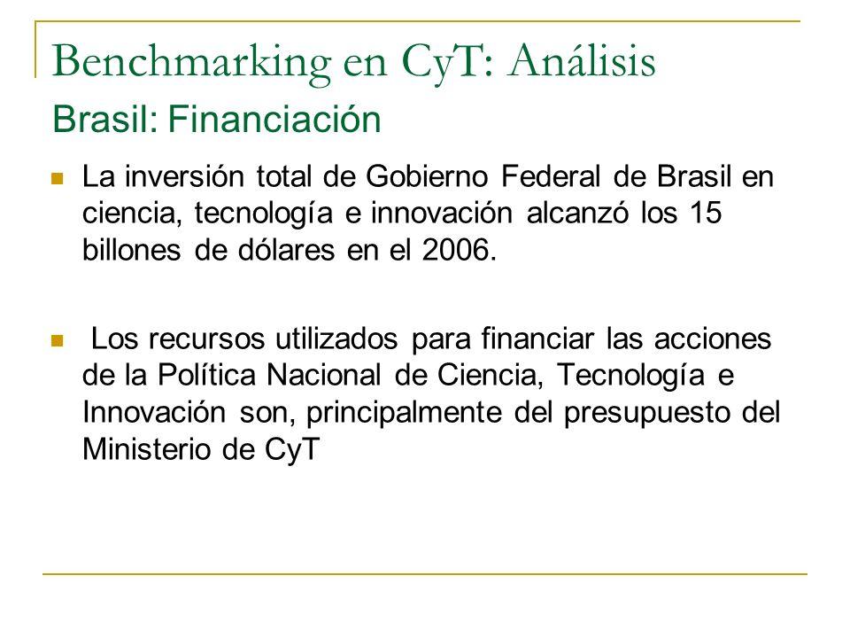 Benchmarking en CyT: Análisis La inversión total de Gobierno Federal de Brasil en ciencia, tecnología e innovación alcanzó los 15 billones de dólares en el 2006.