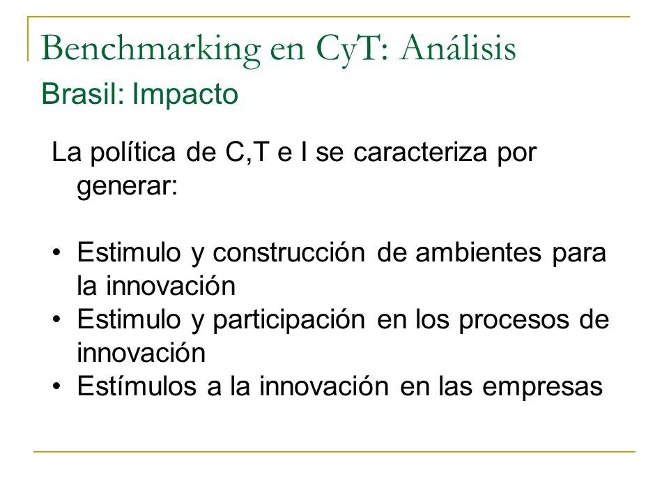 Benchmarking en CyT: Análisis Brasil: Impacto La política de C,T e I se caracteriza por generar: Estimulo y construcción de ambientes para la innovación Estimulo y participación en los procesos de innovación Estímulos a la innovación en las empresas