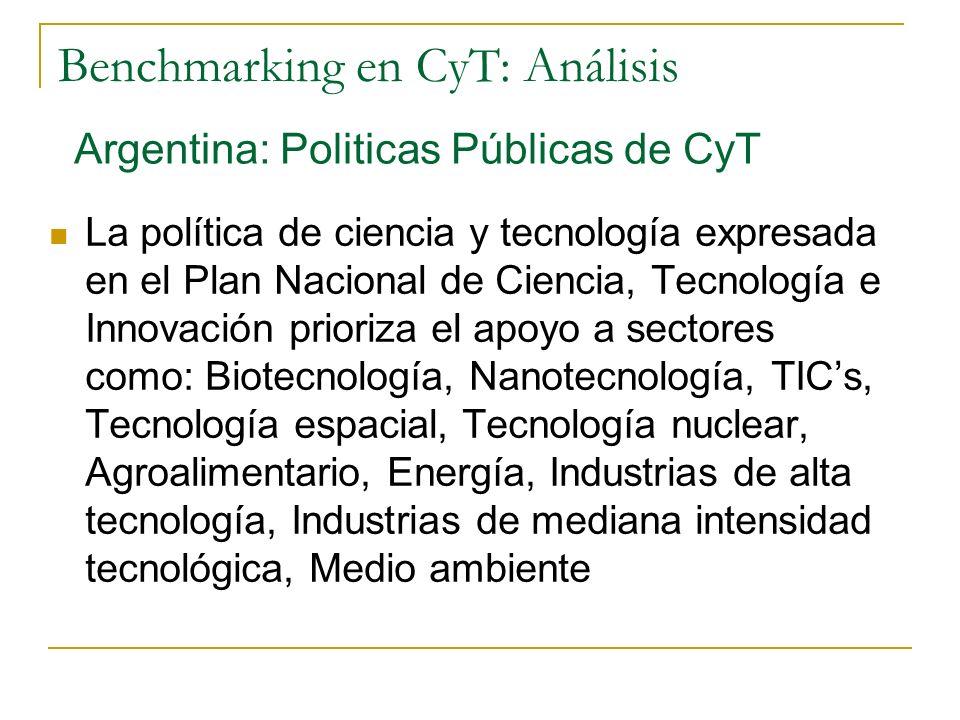 Benchmarking en CyT: Análisis La política de ciencia y tecnología expresada en el Plan Nacional de Ciencia, Tecnología e Innovación prioriza el apoyo a sectores como: Biotecnología, Nanotecnología, TICs, Tecnología espacial, Tecnología nuclear, Agroalimentario, Energía, Industrias de alta tecnología, Industrias de mediana intensidad tecnológica, Medio ambiente Argentina: Politicas Públicas de CyT
