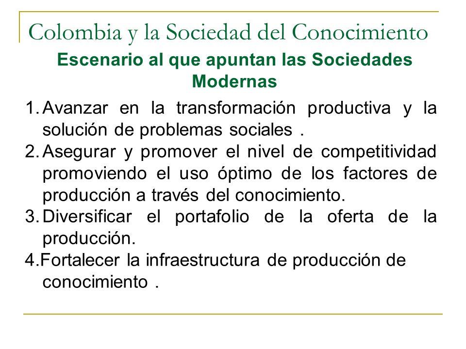 Colombia y la Sociedad del Conocimiento Escenario al que apuntan las Sociedades Modernas 1.Avanzar en la transformación productiva y la solución de problemas sociales.