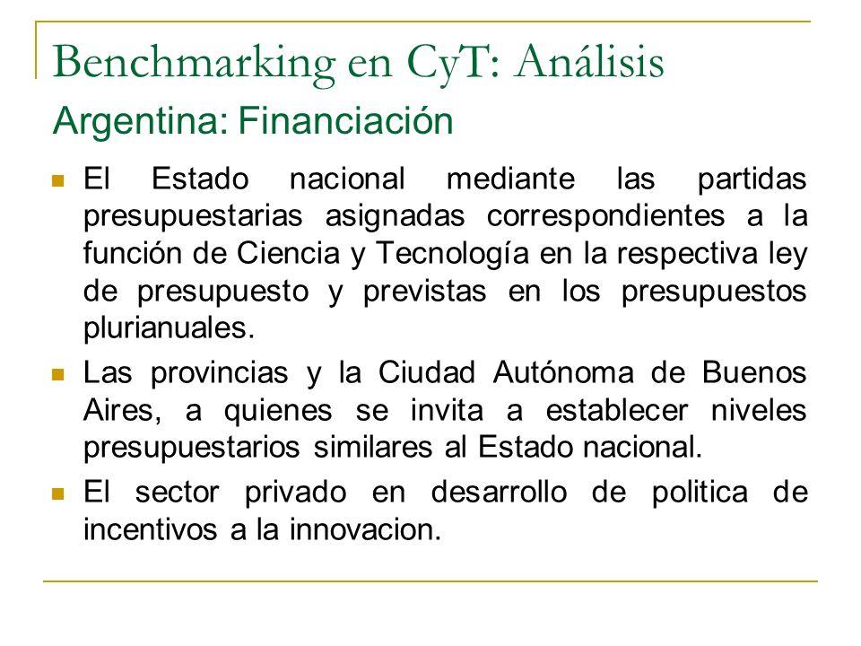 Benchmarking en CyT: Análisis El Estado nacional mediante las partidas presupuestarias asignadas correspondientes a la función de Ciencia y Tecnología en la respectiva ley de presupuesto y previstas en los presupuestos plurianuales.