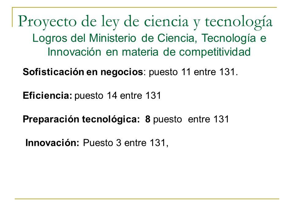 Proyecto de ley de ciencia y tecnología Logros del Ministerio de Ciencia, Tecnología e Innovación en materia de competitividad Sofisticación en negocios: puesto 11 entre 131.