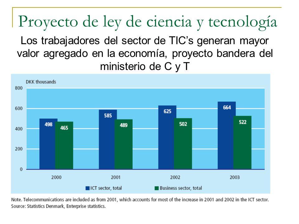 Proyecto de ley de ciencia y tecnología Los trabajadores del sector de TICs generan mayor valor agregado en la economía, proyecto bandera del ministerio de C y T