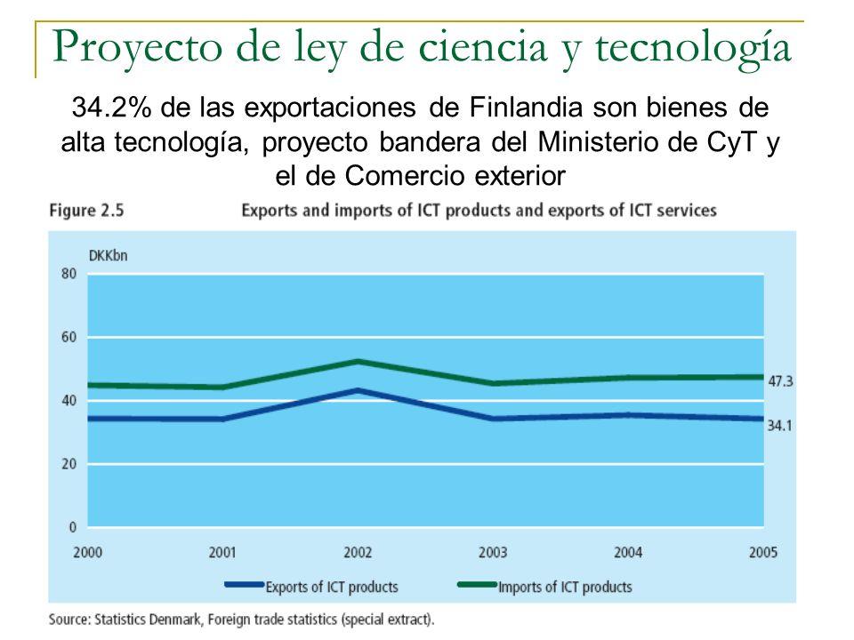 Proyecto de ley de ciencia y tecnología 34.2% de las exportaciones de Finlandia son bienes de alta tecnología, proyecto bandera del Ministerio de CyT y el de Comercio exterior