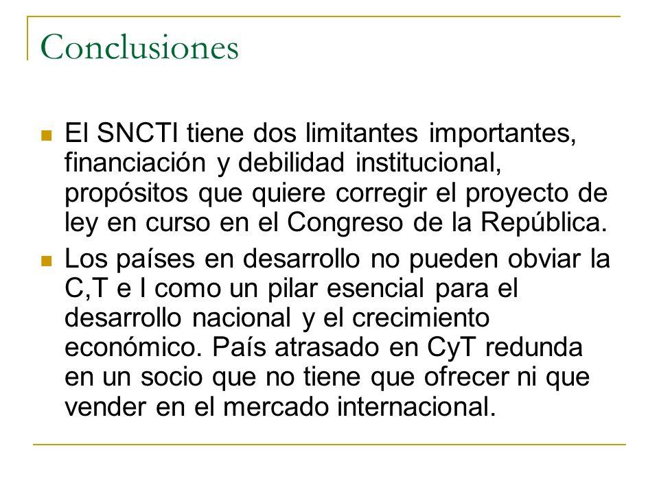 Conclusiones El SNCTI tiene dos limitantes importantes, financiación y debilidad institucional, propósitos que quiere corregir el proyecto de ley en curso en el Congreso de la República.