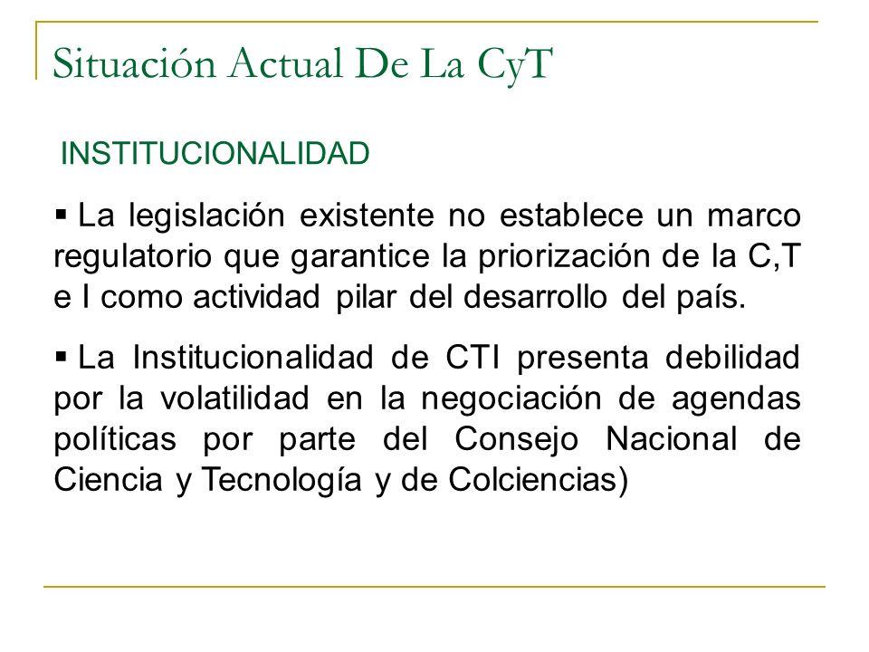 Situación Actual De La CyT INSTITUCIONALIDAD La legislación existente no establece un marco regulatorio que garantice la priorización de la C,T e I como actividad pilar del desarrollo del país.
