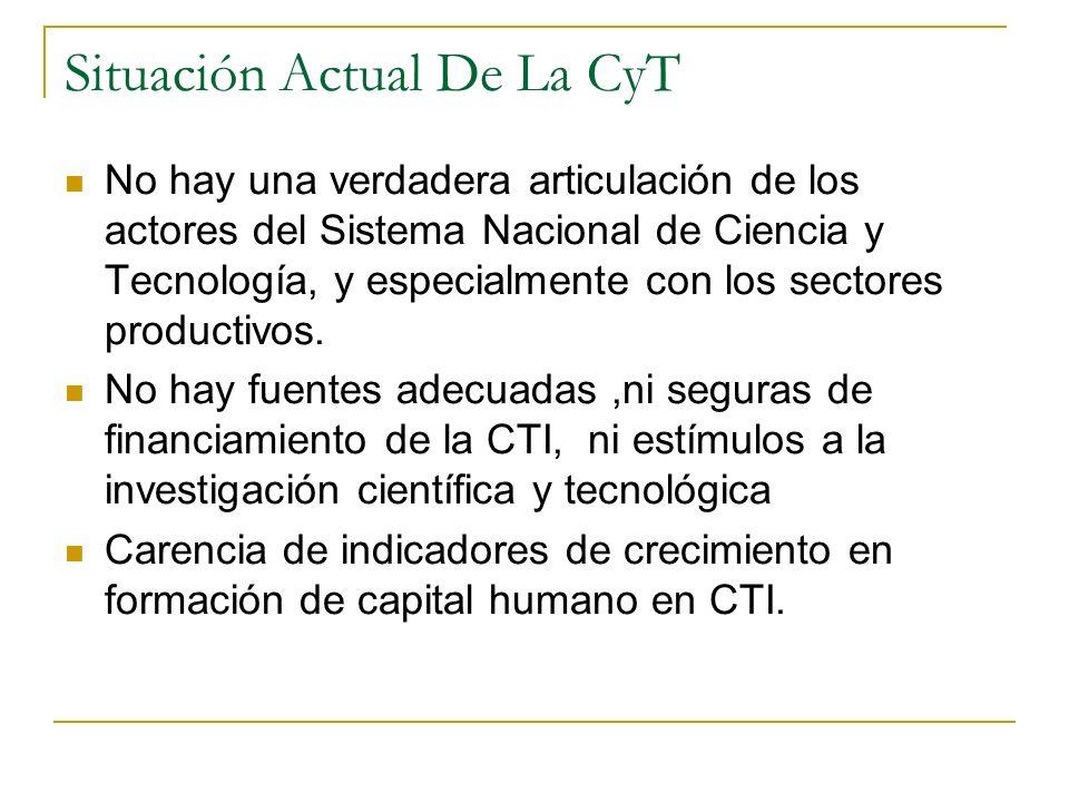 Situación Actual De La CyT No hay una verdadera articulación de los actores del Sistema Nacional de Ciencia y Tecnología, y especialmente con los sectores productivos.