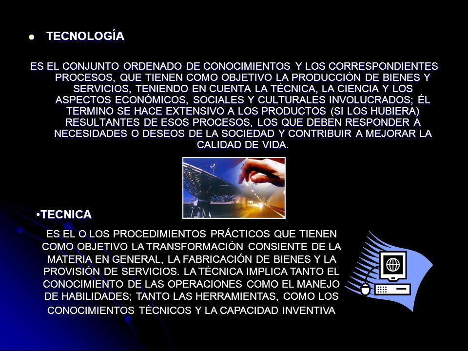 TECNOLOGÍA TECNOLOGÍA ES EL CONJUNTO ORDENADO DE CONOCIMIENTOS Y LOS CORRESPONDIENTES PROCESOS, QUE TIENEN COMO OBJETIVO LA PRODUCCIÓN DE BIENES Y SERVICIOS, TENIENDO EN CUENTA LA TÉCNICA, LA CIENCIA Y LOS ASPECTOS ECONÓMICOS, SOCIALES Y CULTURALES INVOLUCRADOS; ÉL TERMINO SE HACE EXTENSIVO A LOS PRODUCTOS (SI LOS HUBIERA) RESULTANTES DE ESOS PROCESOS, LOS QUE DEBEN RESPONDER A NECESIDADES O DESEOS DE LA SOCIEDAD Y CONTRIBUIR A MEJORAR LA CALIDAD DE VIDA.