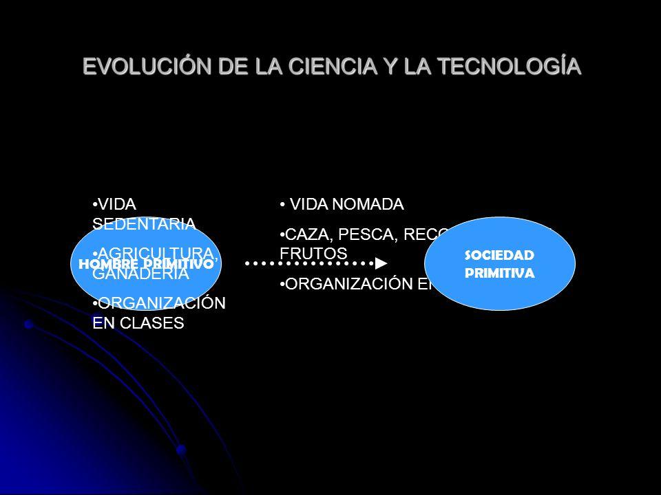 EVOLUCIÓN DE LA CIENCIA Y LA TECNOLOGÍA HOMBRE PRIMITIVO VIDA NOMADA CAZA, PESCA, RECOLECCIÓN DE FRUTOS ORGANIZACIÓN EN TRIBUS SOCIEDAD PRIMITIVA VIDA