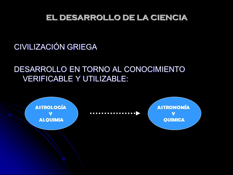 EL DESARROLLO DE LA CIENCIA CIVILIZACIÓN GRIEGA DESARROLLO EN TORNO AL CONOCIMIENTO VERIFICABLE Y UTILIZABLE: ASTROLOGÍA Y ALQUIMIA ASTRONOMÍA Y QUIMI