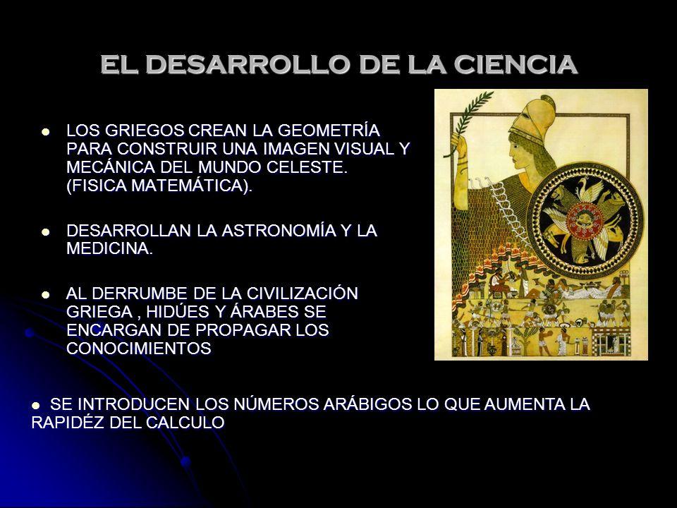 EL DESARROLLO DE LA CIENCIA LOS GRIEGOS CREAN LA GEOMETRÍA PARA CONSTRUIR UNA IMAGEN VISUAL Y MECÁNICA DEL MUNDO CELESTE. (FISICA MATEMÁTICA). LOS GRI
