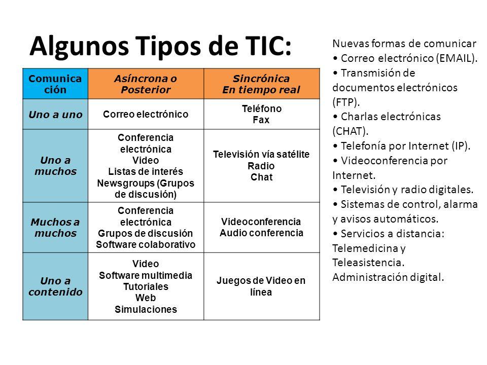Algunos Tipos de TIC: Comunica ción Asíncrona o Posterior Sincrónica En tiempo real Uno a uno Correo electrónico Teléfono Fax Uno a muchos Conferencia