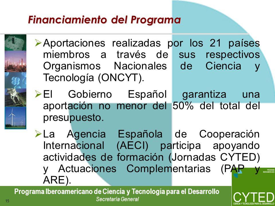 Programa Iberoamericano de Ciencia y Tecnología para el Desarrollo Secretaría General 15 Financiamiento del Programa Aportaciones realizadas por los 2