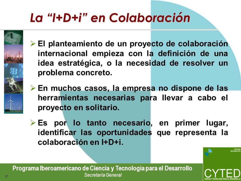Programa Iberoamericano de Ciencia y Tecnología para el Desarrollo Secretaría General 17 La I+D+i en Colaboración El planteamiento de un proyecto de c
