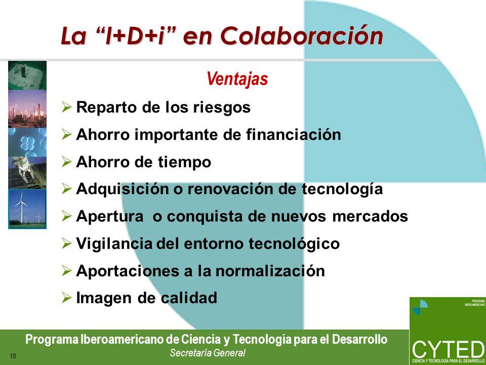 Programa Iberoamericano de Ciencia y Tecnología para el Desarrollo Secretaría General 18 La I+D+i en Colaboración Reparto de los riesgos Ahorro import