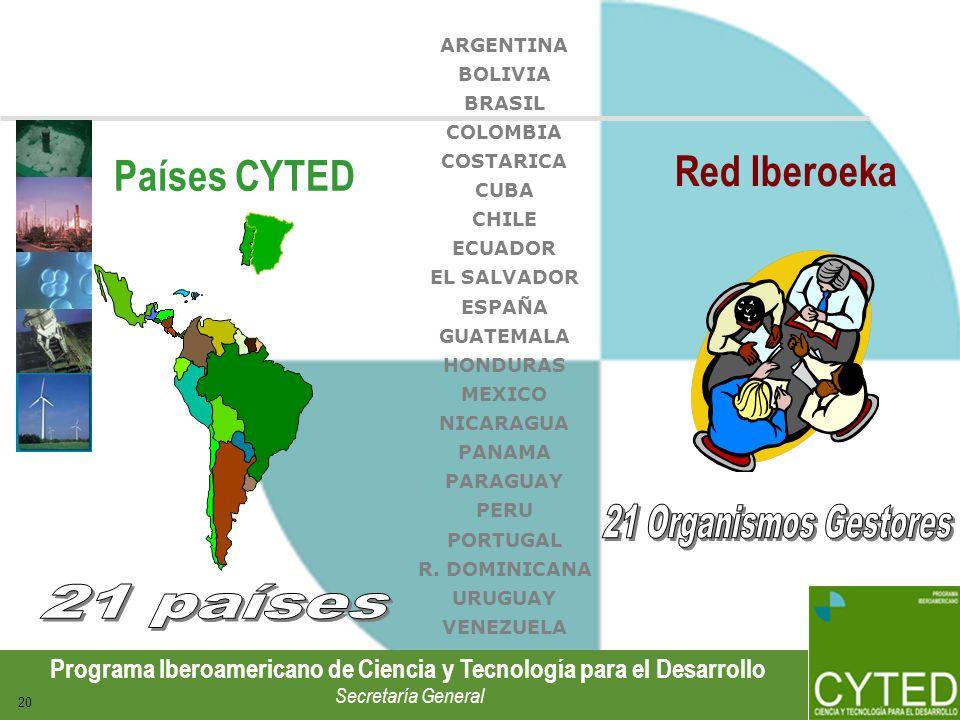 Programa Iberoamericano de Ciencia y Tecnología para el Desarrollo Secretaría General 20 Países CYTED ARGENTINA BOLIVIA BRASIL COLOMBIA COSTARICA CUBA