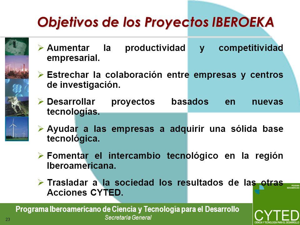 Programa Iberoamericano de Ciencia y Tecnología para el Desarrollo Secretaría General 23 Objetivos de los Proyectos IBEROEKA Aumentar la productividad