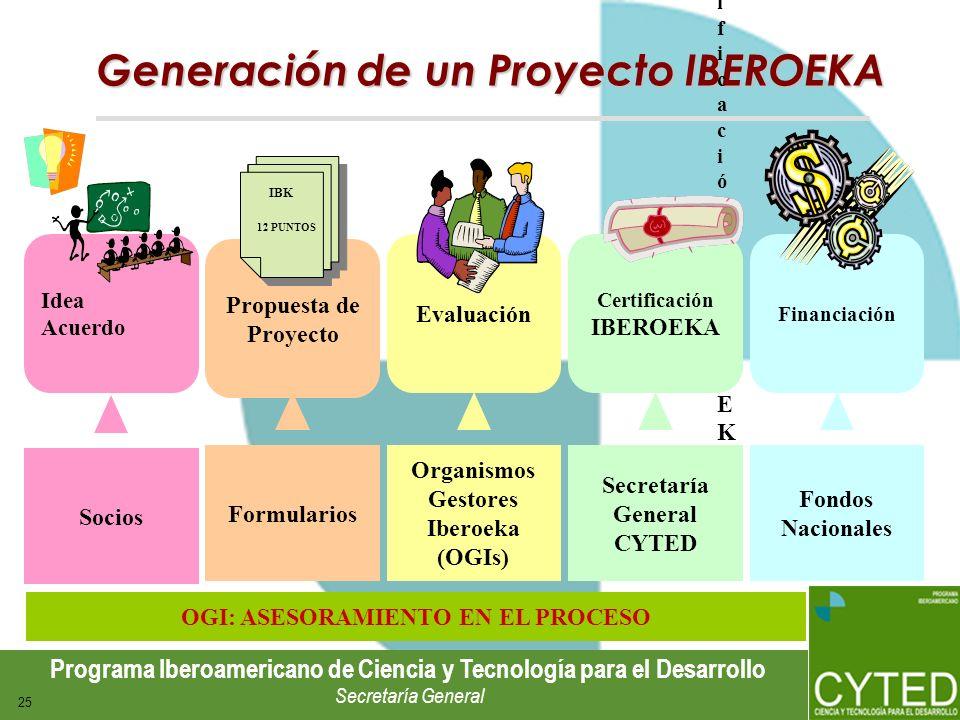 Programa Iberoamericano de Ciencia y Tecnología para el Desarrollo Secretaría General 25 Generación de un Proyecto IBEROEKA Fondos Nacionales Certific