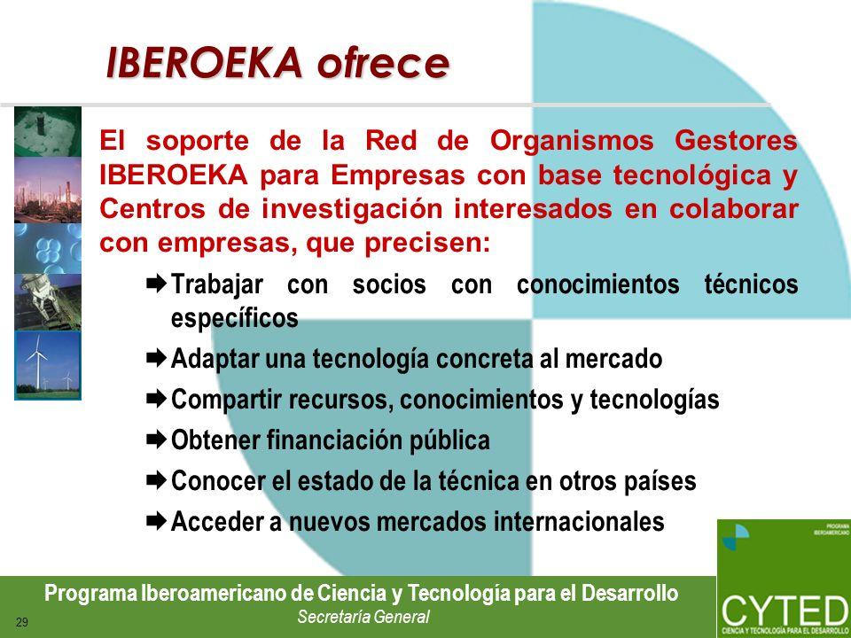 Programa Iberoamericano de Ciencia y Tecnología para el Desarrollo Secretaría General 29 IBEROEKA ofrece El soporte de la Red de Organismos Gestores I
