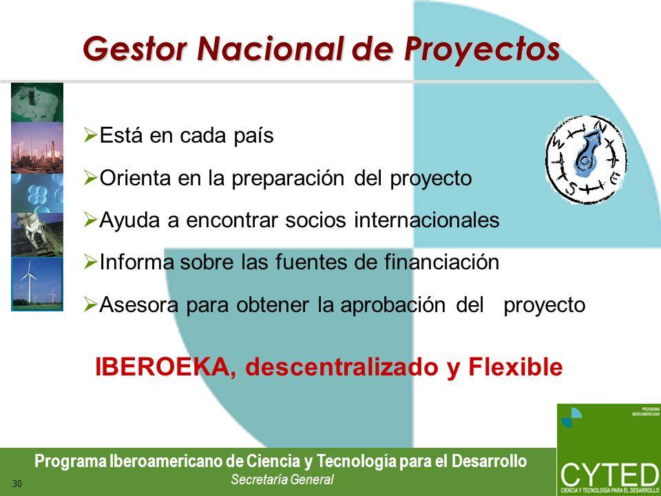 Programa Iberoamericano de Ciencia y Tecnología para el Desarrollo Secretaría General 30 Gestor Nacional de Proyectos Está en cada país Orienta en la