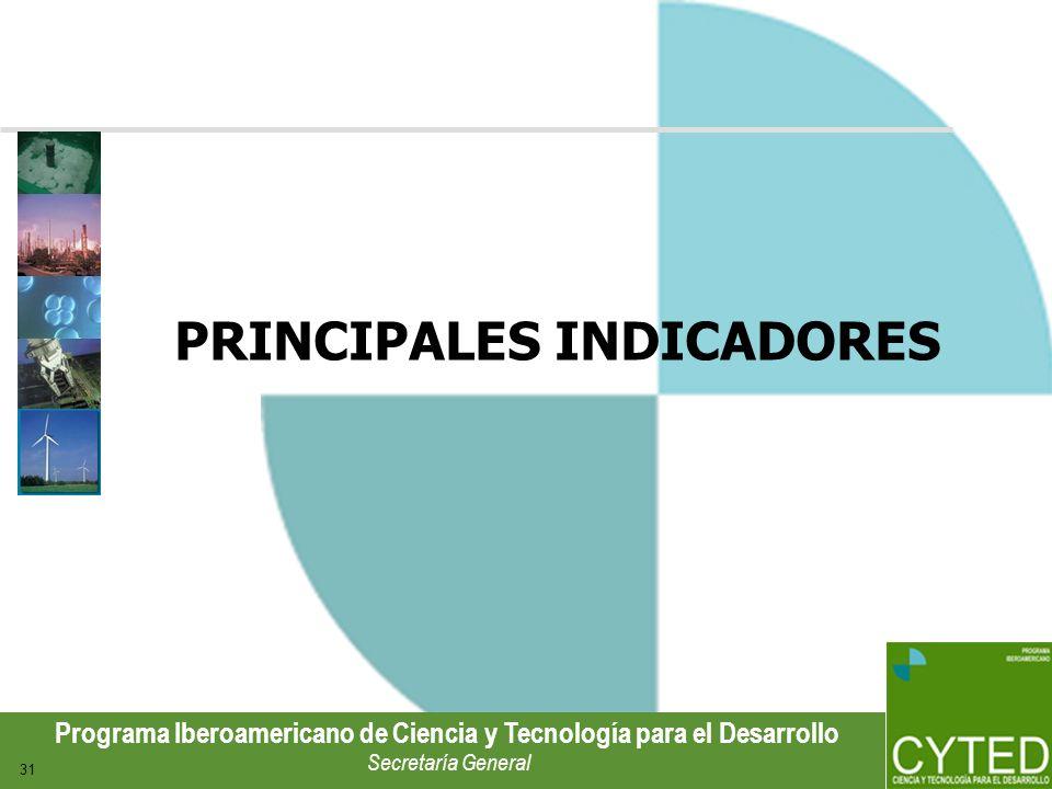 Programa Iberoamericano de Ciencia y Tecnología para el Desarrollo Secretaría General 31 PRINCIPALES INDICADORES
