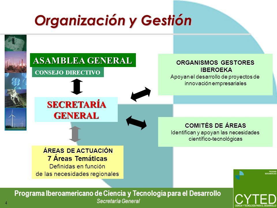 Programa Iberoamericano de Ciencia y Tecnología para el Desarrollo Secretaría General 4 Organización y Gestión SECRETARÍA GENERAL ÁREAS DE ACTUACIÓN Á