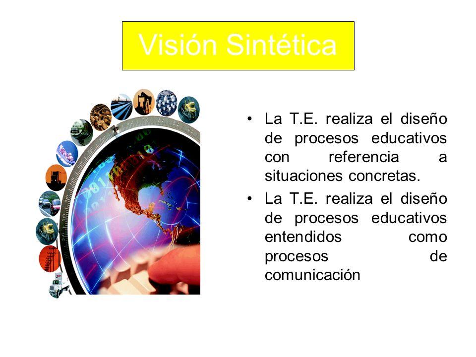 Visión Sintética La T.E. realiza el diseño de procesos educativos con referencia a situaciones concretas. La T.E. realiza el diseño de procesos educat