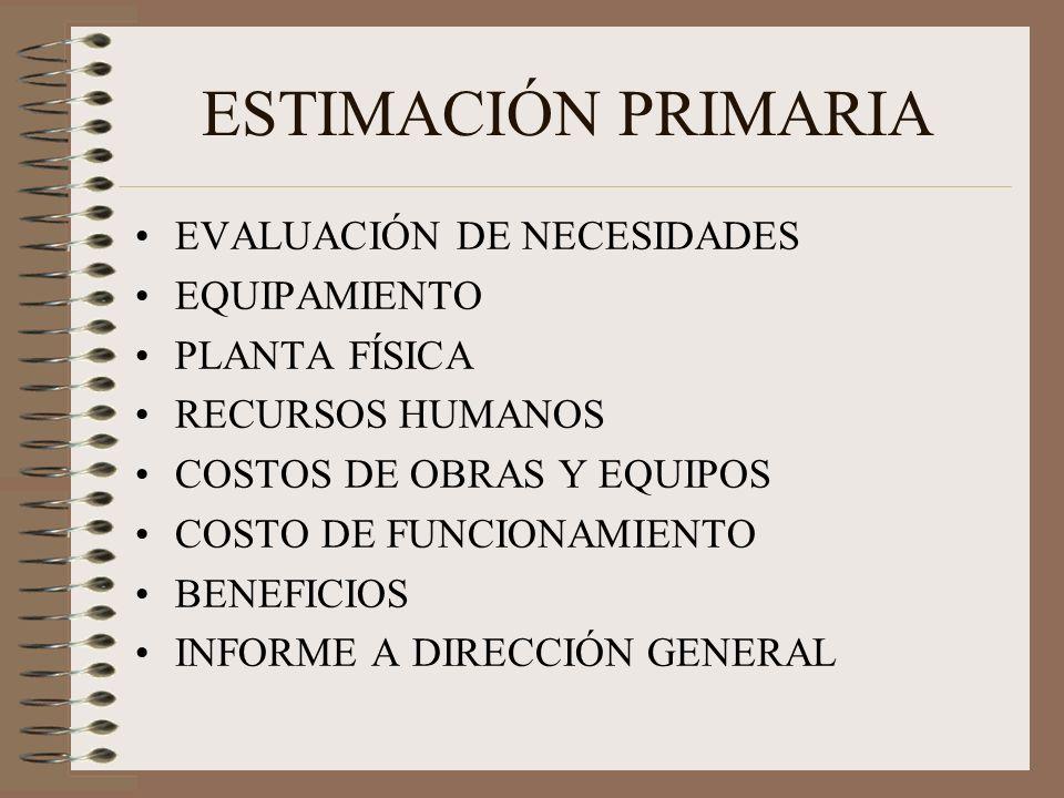 ESTIMACIÓN PRIMARIA EVALUACIÓN DE NECESIDADES EQUIPAMIENTO PLANTA FÍSICA RECURSOS HUMANOS COSTOS DE OBRAS Y EQUIPOS COSTO DE FUNCIONAMIENTO BENEFICIOS INFORME A DIRECCIÓN GENERAL