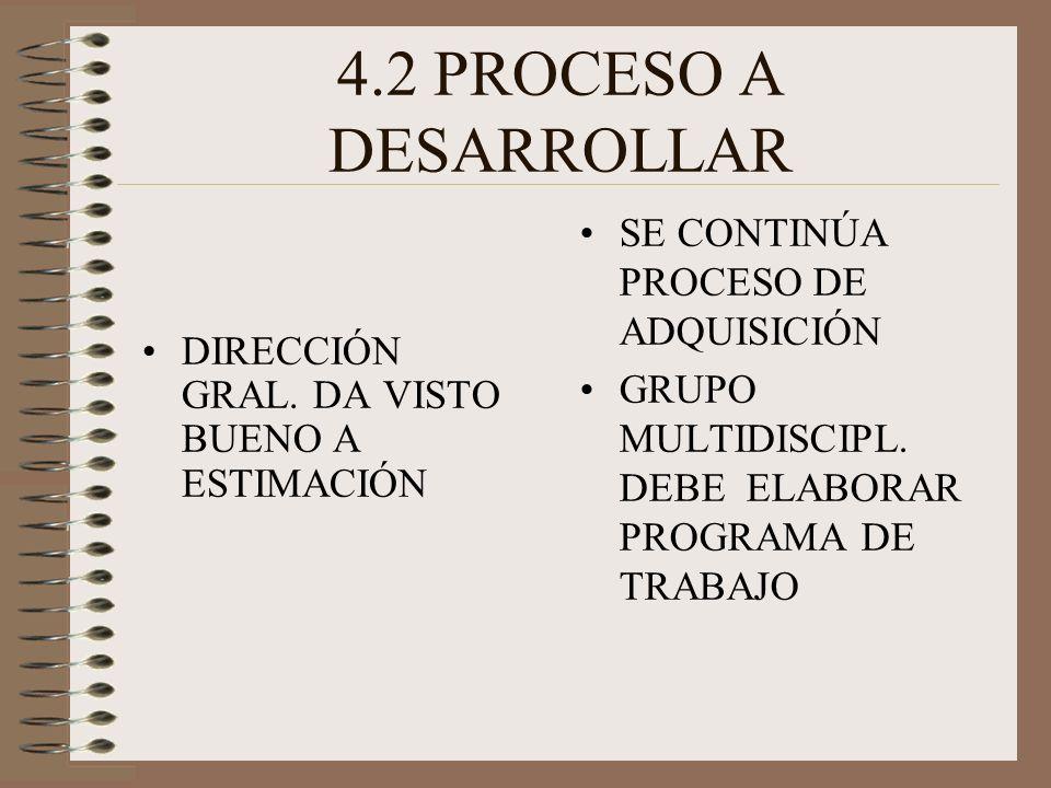 4.2 PROCESO A DESARROLLAR DIRECCIÓN GRAL.