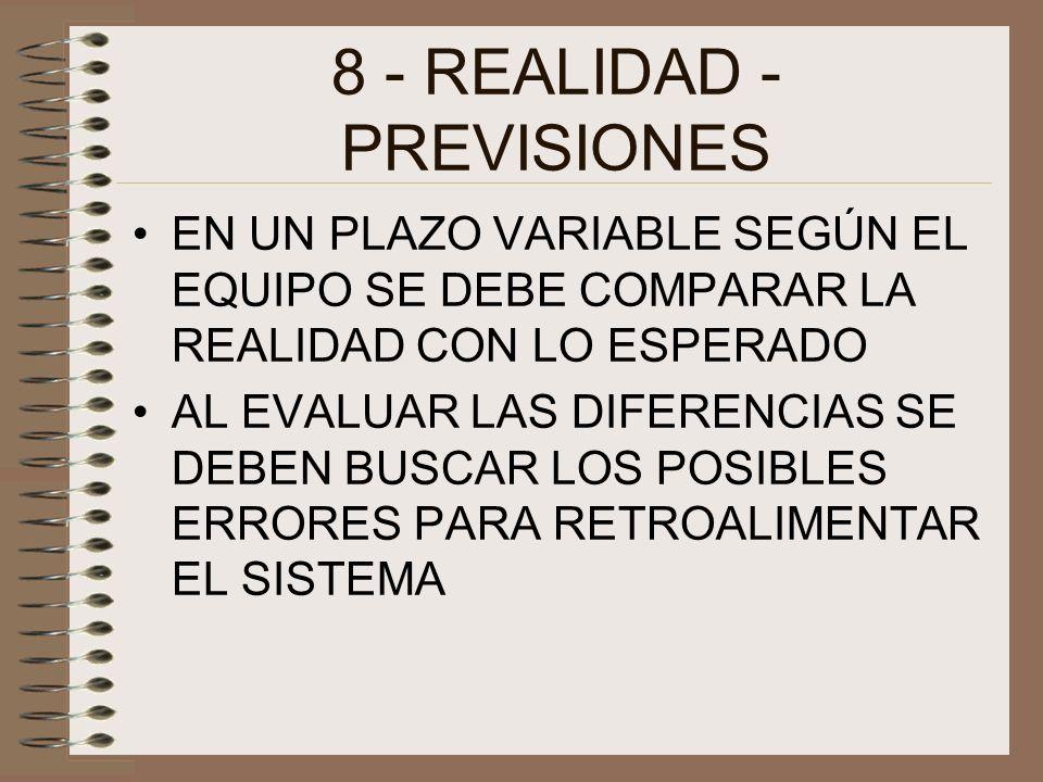 8 - REALIDAD - PREVISIONES EN UN PLAZO VARIABLE SEGÚN EL EQUIPO SE DEBE COMPARAR LA REALIDAD CON LO ESPERADO AL EVALUAR LAS DIFERENCIAS SE DEBEN BUSCAR LOS POSIBLES ERRORES PARA RETROALIMENTAR EL SISTEMA