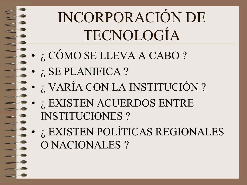 INCORPORACIÓN DE TECNOLOGÍA ¿ CÓMO SE LLEVA A CABO .