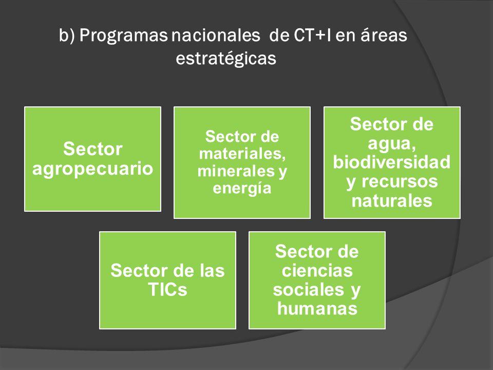 b) Programas nacionales de CT+I en áreas estratégicas Sector agropecuario Sector de materiales, minerales y energía Sector de agua, biodiversidad y re