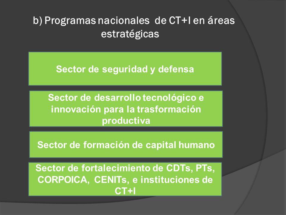 b) Programas nacionales de CT+I en áreas estratégicas Sector de seguridad y defensa Sector de formación de capital humano Sector de desarrollo tecnoló