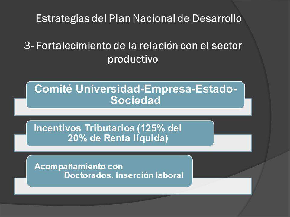 Estrategias del Plan Nacional de Desarrollo 3- Fortalecimiento de la relación con el sector productivo Comité Universidad-Empresa-Estado- Sociedad Inc