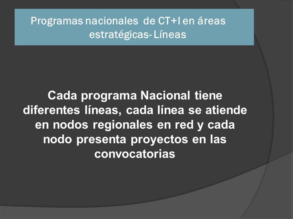 Programas nacionales de CT+I en áreas estratégicas- Líneas Cada programa Nacional tiene diferentes líneas, cada línea se atiende en nodos regionales e