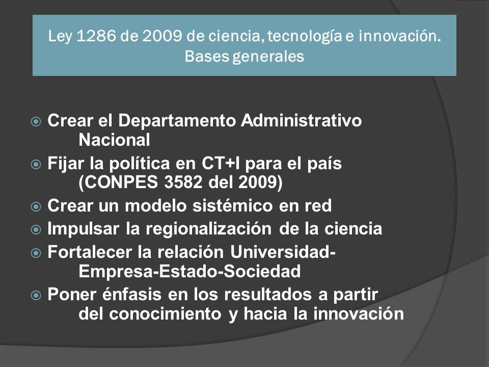 Ley 1286 de 2009 de ciencia, tecnología e innovación Objeto: Desarrollar un nuevo modelo productivo en Colombia apoyado en la investigación que permita crear valor agregado a todos los productos y servicios, para aplicar los resultados de investigación a la solución de los problemas del país