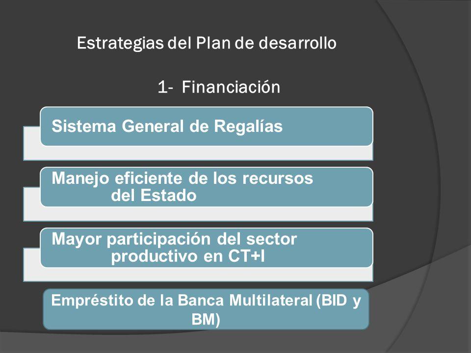 Estrategias del Plan de desarrollo 1- Financiación Sistema General de Regalías Manejo eficiente de los recursos del Estado Mayor participación del sec