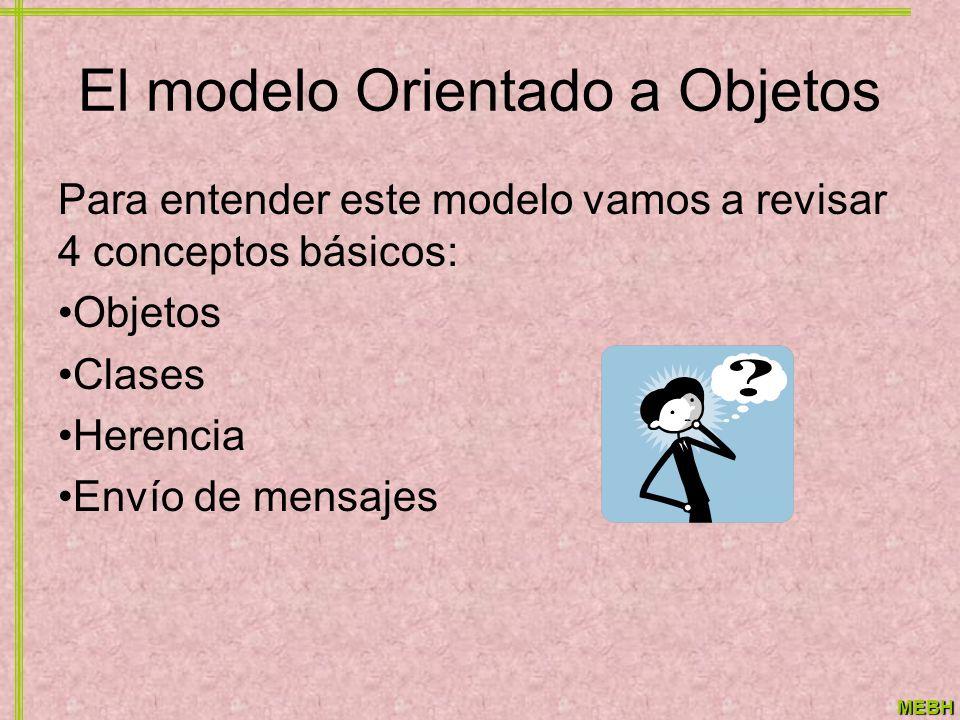 MEBH El modelo Orientado a Objetos Para entender este modelo vamos a revisar 4 conceptos básicos: Objetos Clases Herencia Envío de mensajes