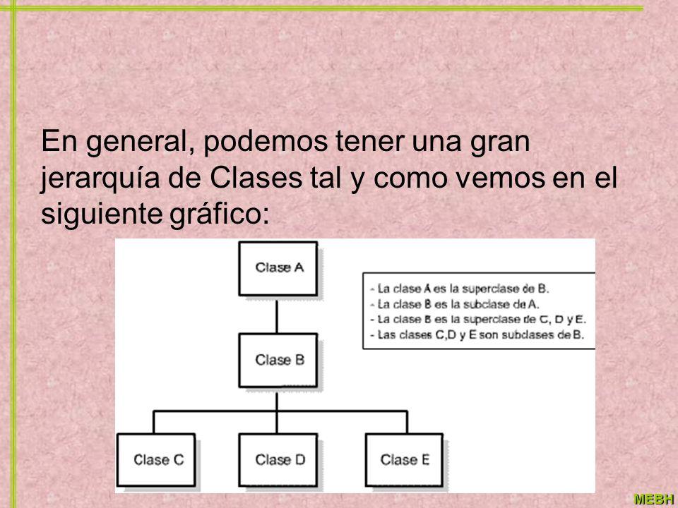 MEBH En general, podemos tener una gran jerarquía de Clases tal y como vemos en el siguiente gráfico: