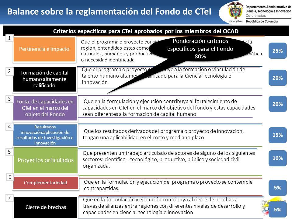 Criterios específicos para CTeI aprobados por los miembros del OCAD Proyectos articulados Que presenten un trabajo articulado de actores de alguno de